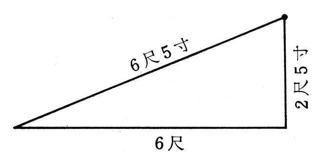 練馬区史 歴史編